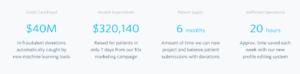 watsi nonprofit annual report