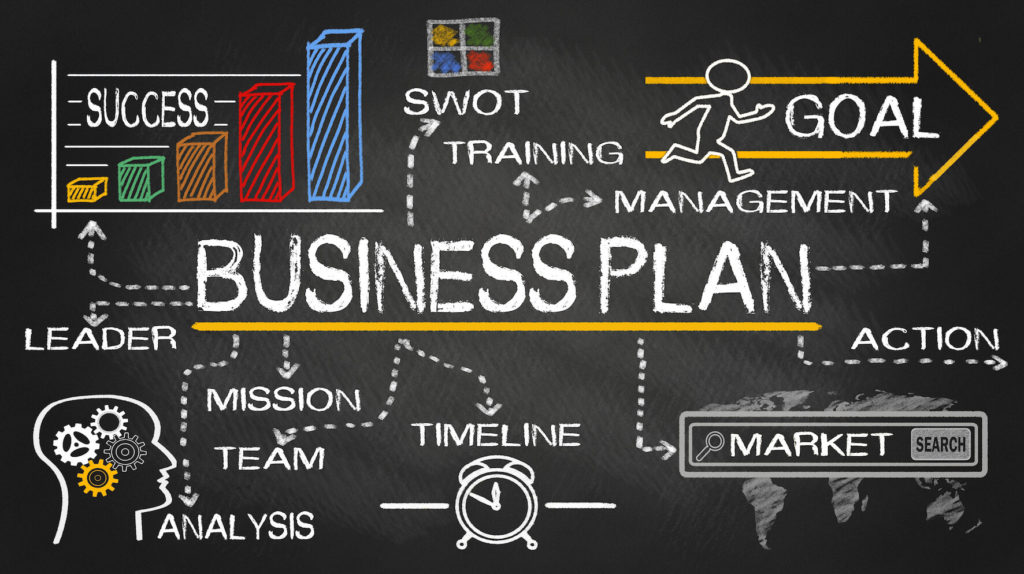 non profit business plan