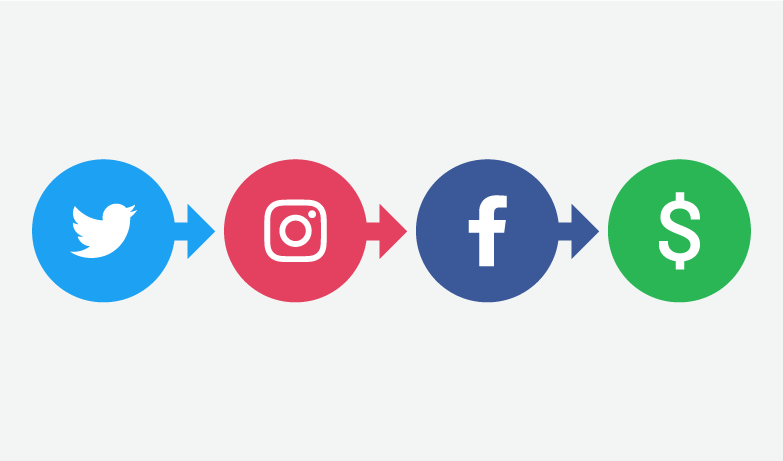 social media KPI for nonprofits