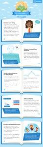 Nonprofit storytelling infographics