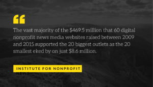 Nonprofit journalism
