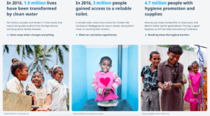 water nonprofits