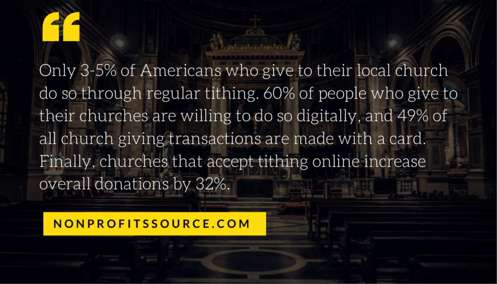 Increase Online Donations for Churches