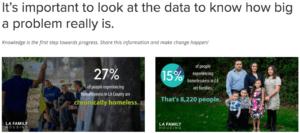 nonprofit social