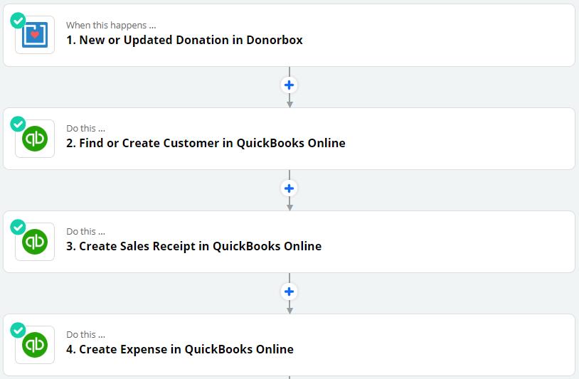 donorbox with quickbooks online via Zapier