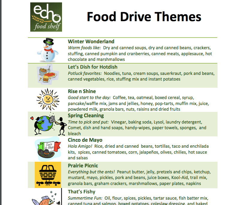 food bank fundraising ideas