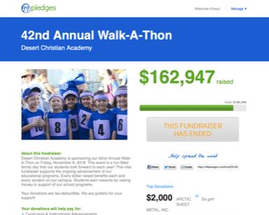 fundraising sites