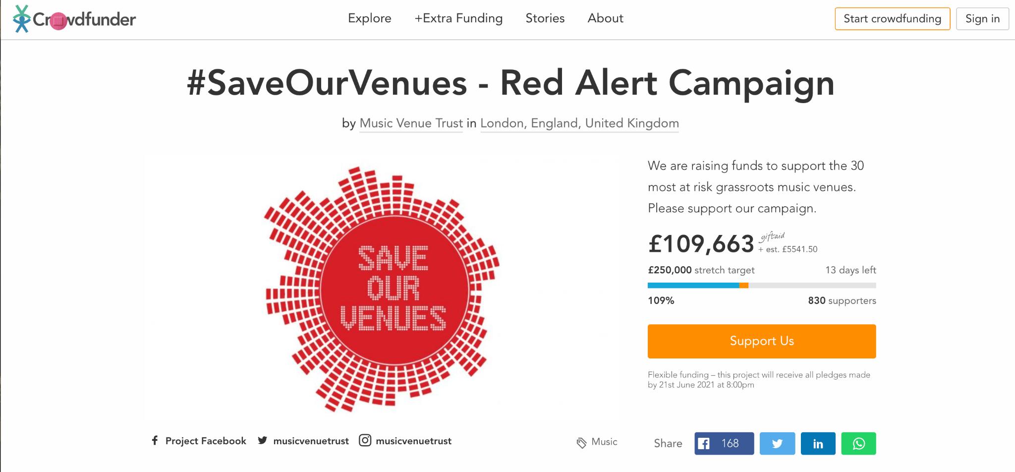 Online fundraising sites