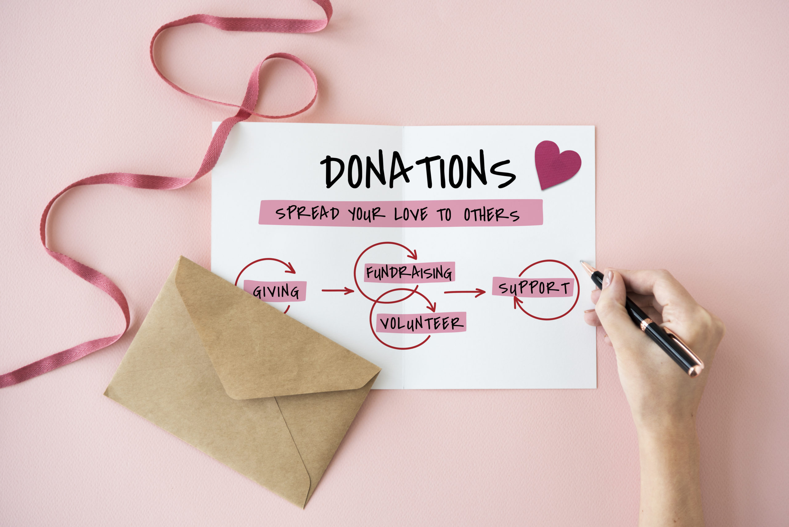 how to start a nonprofit organization in TN